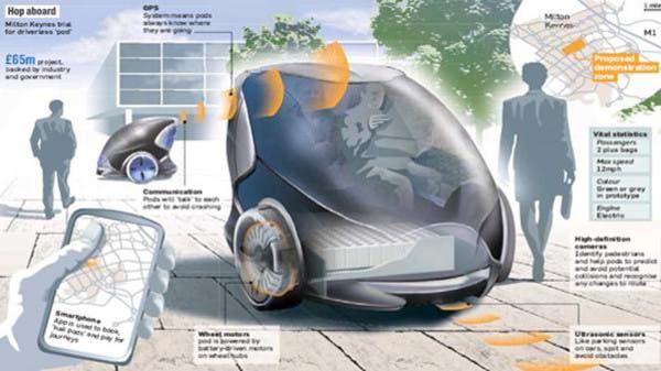 سيارات بدون سائق وقود شوارع 4e611de8-9166-4c14-9092-52f2e07770ee_16x9_600x338.jpg