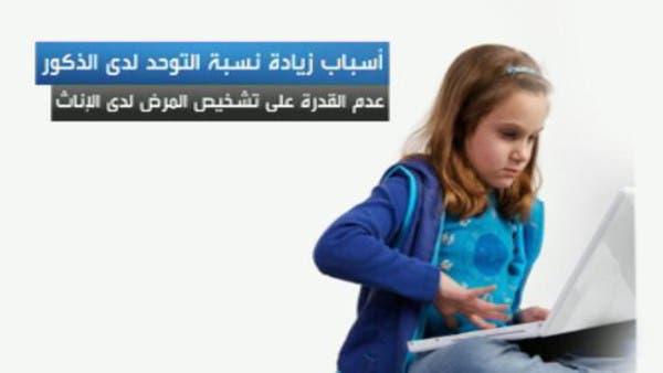 الفتيات قادرات إخفاء أعراض التوحد dc11be53-d470-4ada-9