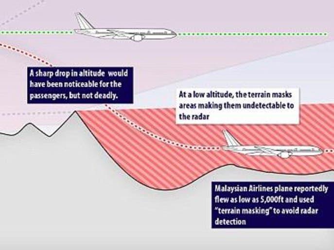 """الطائره الماليزيه المفقوده """" موضوع متجدد الى ان تظهر الحقيقه """" De32db66-690b-44e0-bb3a-749b7d258b2c_4x3_690x515"""