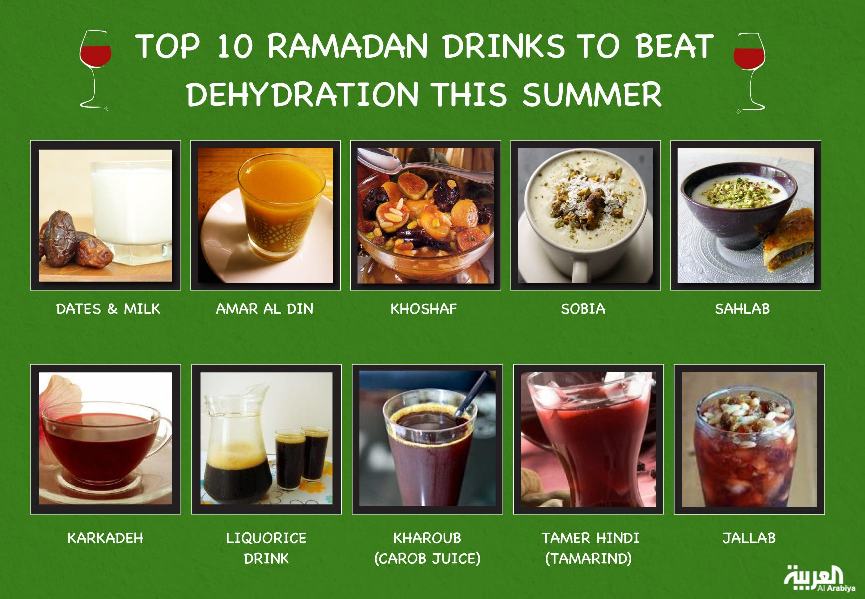 Top 10 Ramadan drinks to beat dehydration this summer - Al Arabiya English