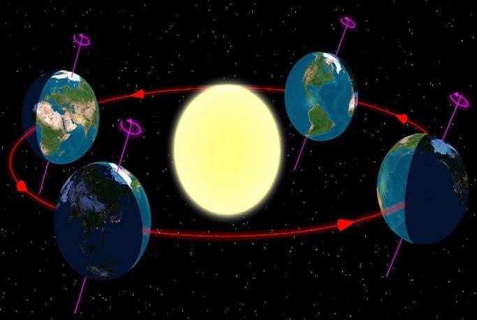 تعرف على الظواهر الفلكية النادرة التي ستحدث معا يوم الجمعة المقبل وتثير موجة قلق: