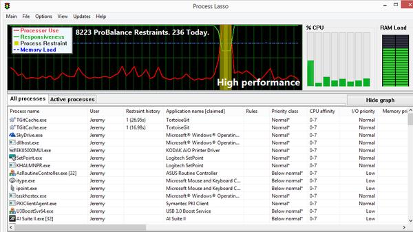 بهذا البرنامج.. رتب مهام ويندوز لتحسين الأداء 0238beec-99d6-412b-8