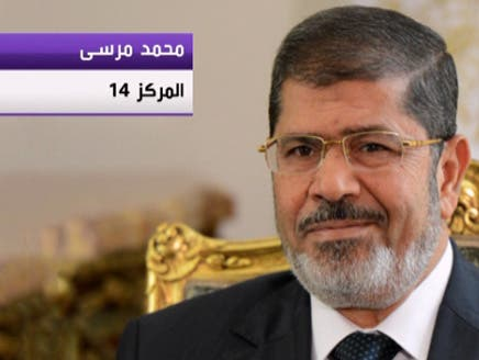 الدكتور محمد مرسي