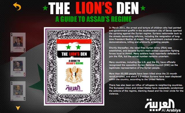 """Al Arabiya's """"Lion's Den"""" info-graphic (Al Arabiya)"""