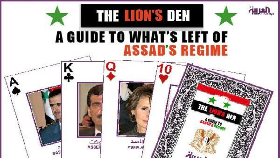 "As for its design, the ""Lion's Den"" is illustrated through a deck of interactive playing cards, with each card indicating the name, title, picture and current status of Assad's inner-circle and government officials. (Al Arabiya)"