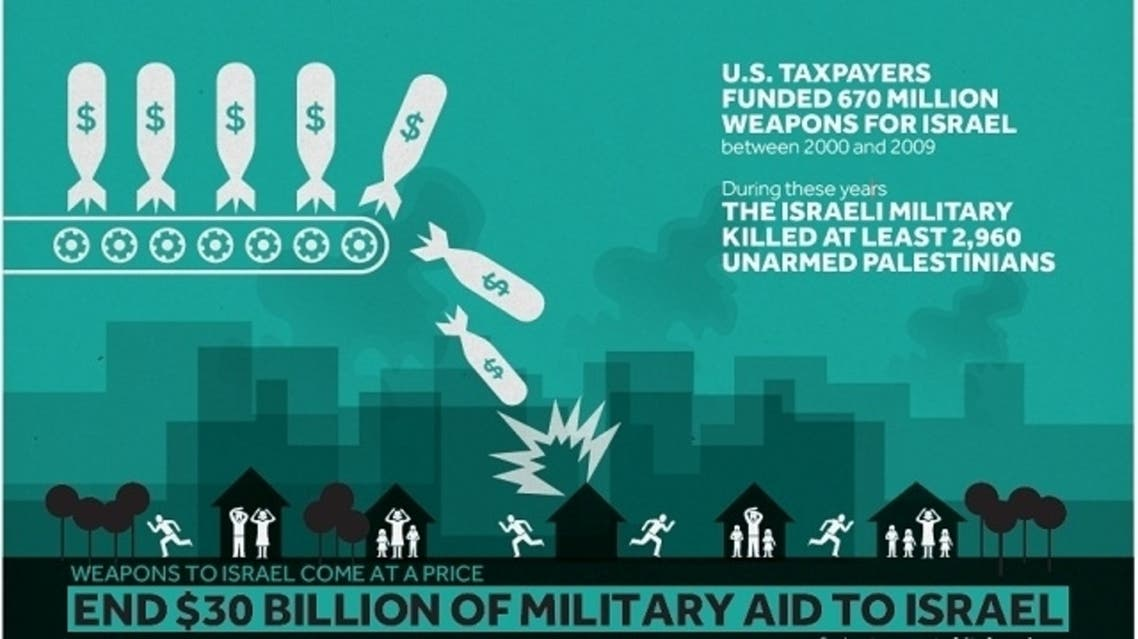 This is one of the advertisements that will be shown across the United States capital on Monday. (Courtesy www.endtheoccupation.org)
