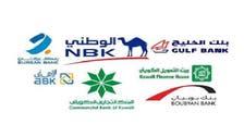 بنوك الكويت منحت قروضاً بـ134 مليون دولار في شهر