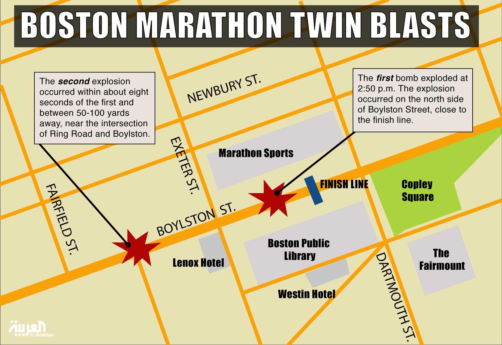 Info graphic: Boston Marathon twin blasts (Design by Farwa Rizwan / Al Arabiya)