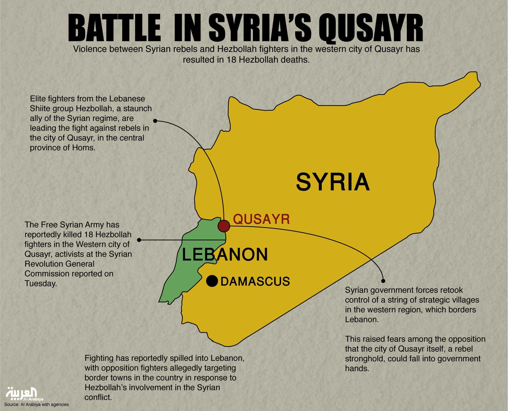 Info graphic: Battle in Syria's Qusayr (Design by Farwa Rizwan / Al Arabiya English)