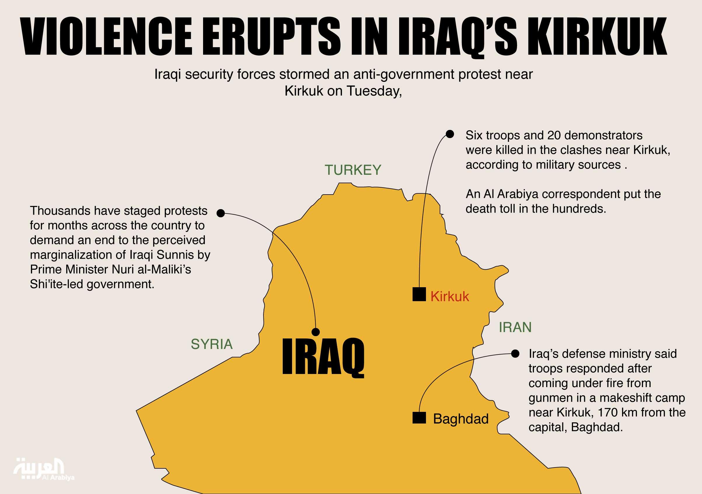 Info graphic: Violence erupts in Iraq's Kirkuk (Design by Farwa Rizwan / Al Arabiya English)