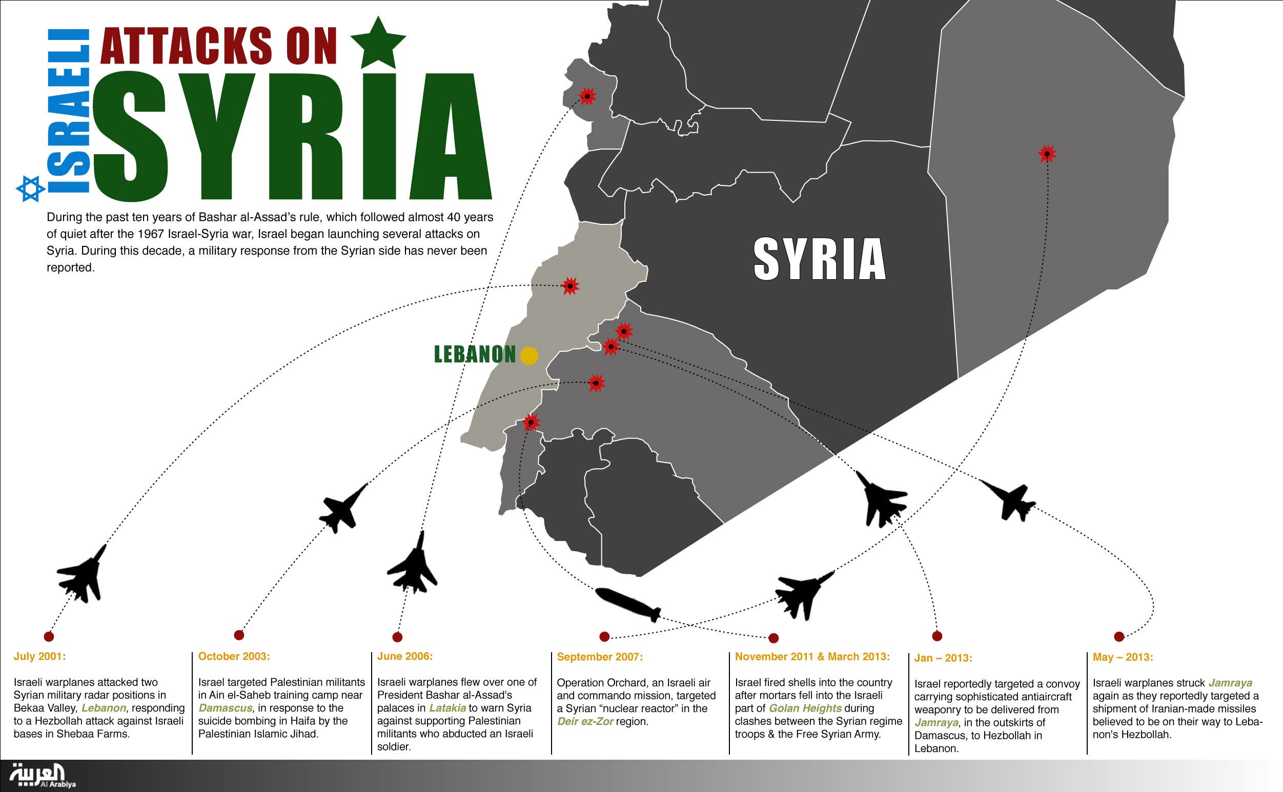 Info graphic: Israeli attacks on Syria (Design by Farwa Rizwan / Al Arabiya English)