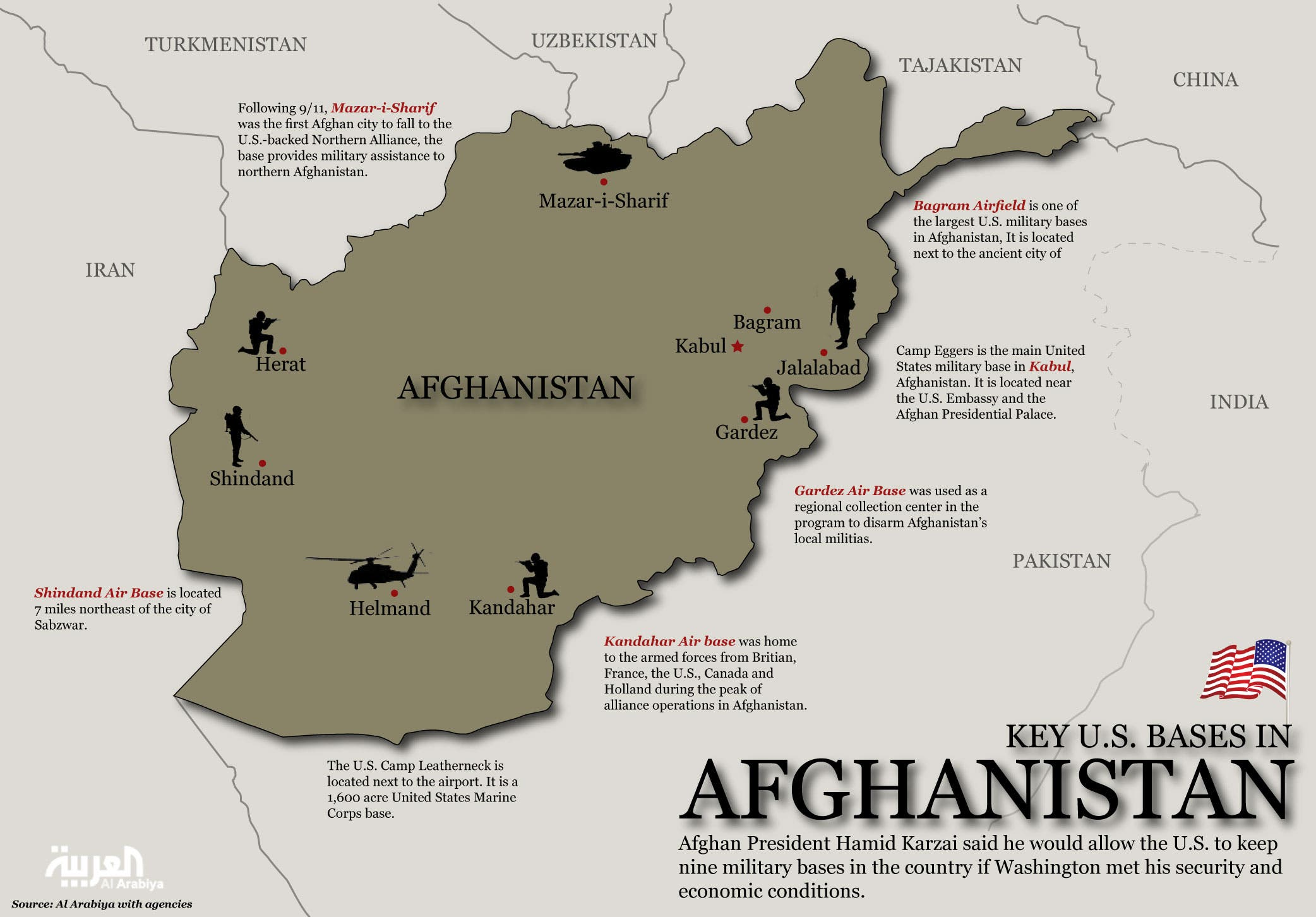 US Wants To Keep Nine Bases In Afghanistan Says Karzai Al - Us military bases in afghanistan 2017 map