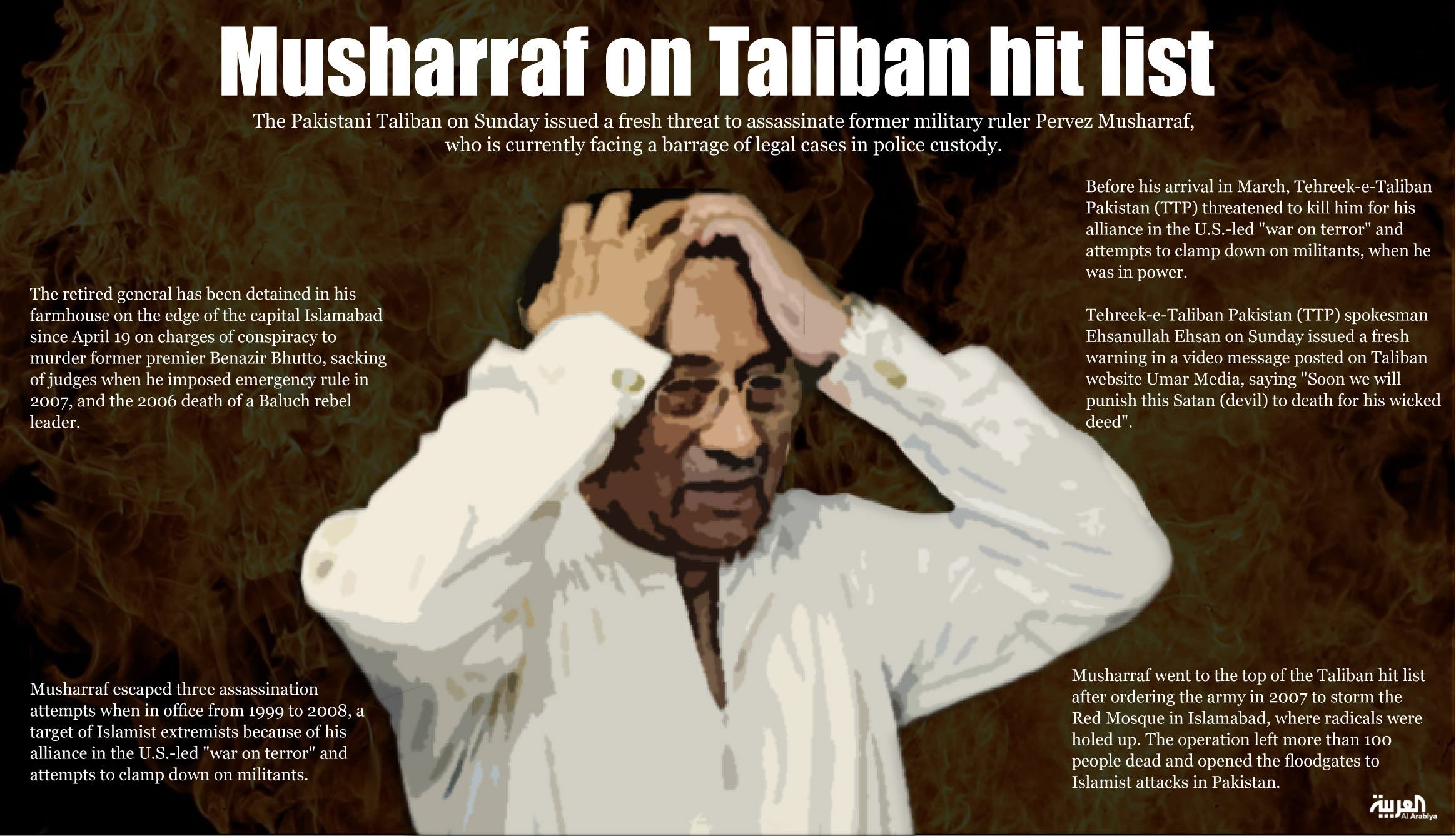Info graphic: Musharraf on Taliban hit list (Design by Farwa Rizwan / Al Arabiya English)