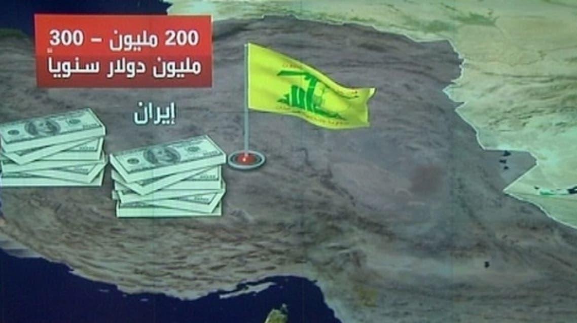 حزب اللہ امداد