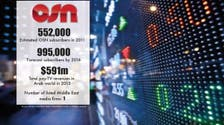 Prime time for Dubai's OSN to list shares, say media analysts