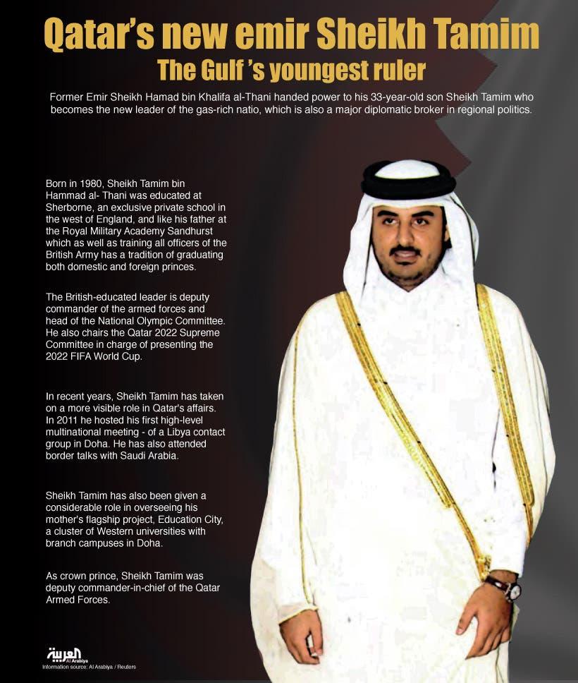 Infographic: Qatar's new emir Sheikh Tamim (Design by Farwa Rizwan / Al Arabiya English)