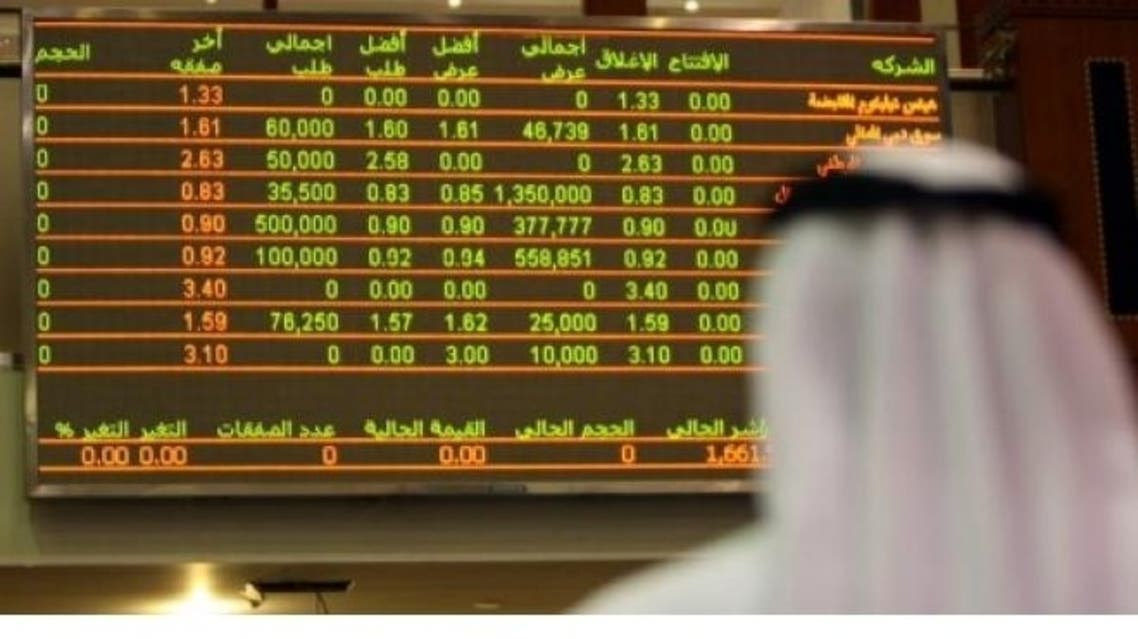 mideast stock market