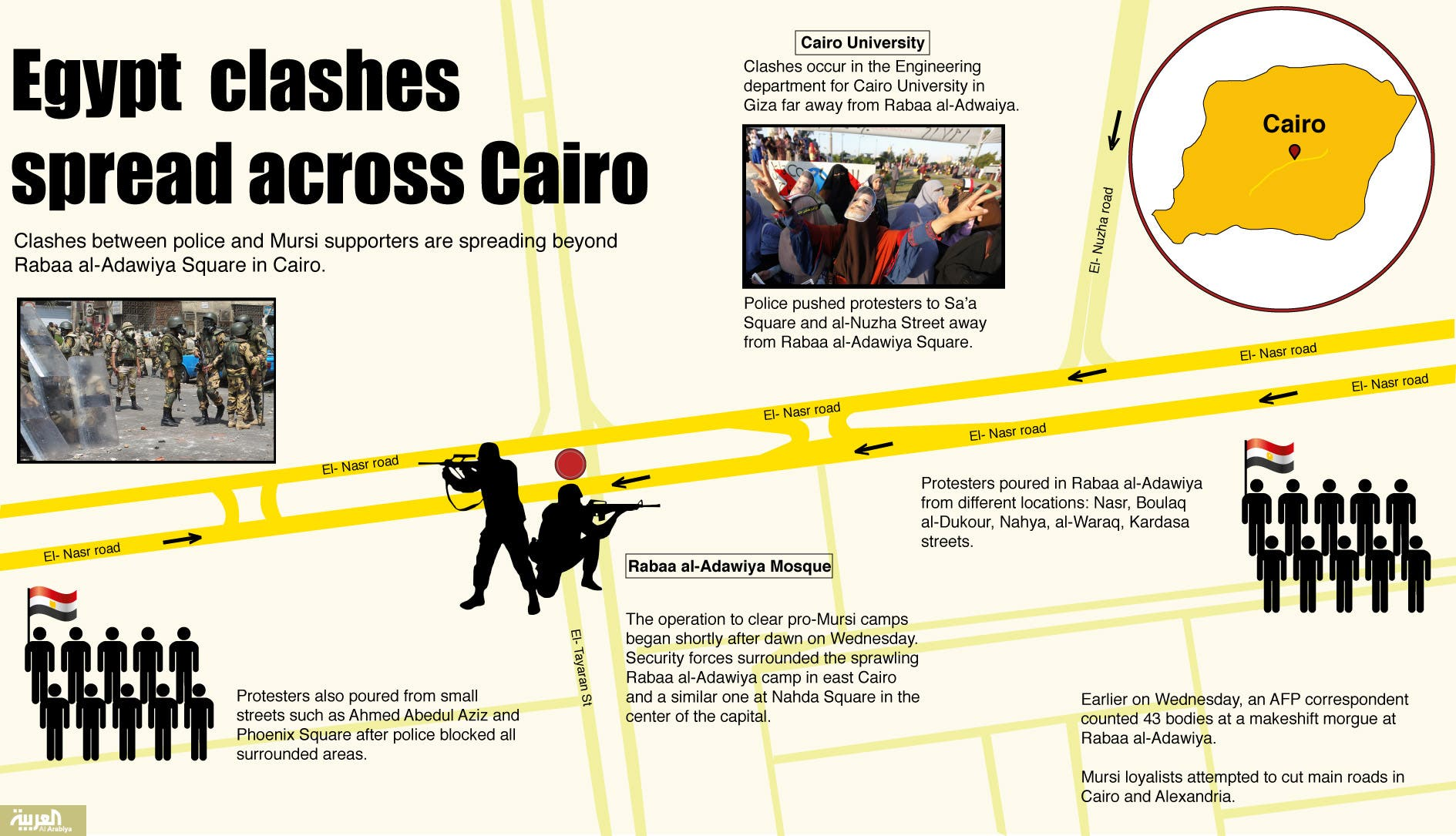 Infographic: Egypt  clashes  spread across Cairo (Design by Farwa Rizwan/ Al Arabiya English)