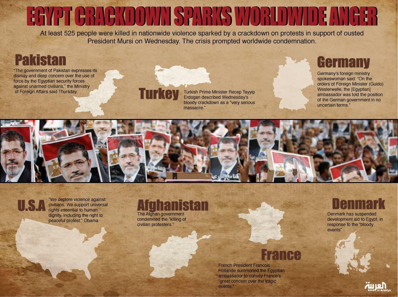 Infographic: Egypt crackdown sparks worldwide anger (Al Arabiya)