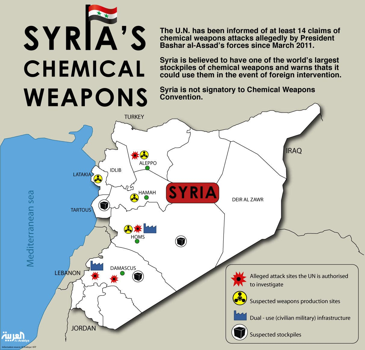 Infographic: Syria's chemical weapons (Design by Farwa Rizwan / Al Arabiya English)