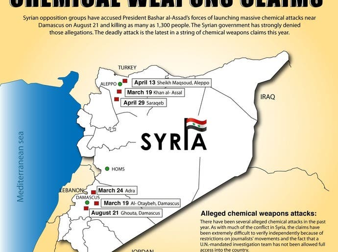 Washington: Syria allowing U N  access to attack site not 'credible