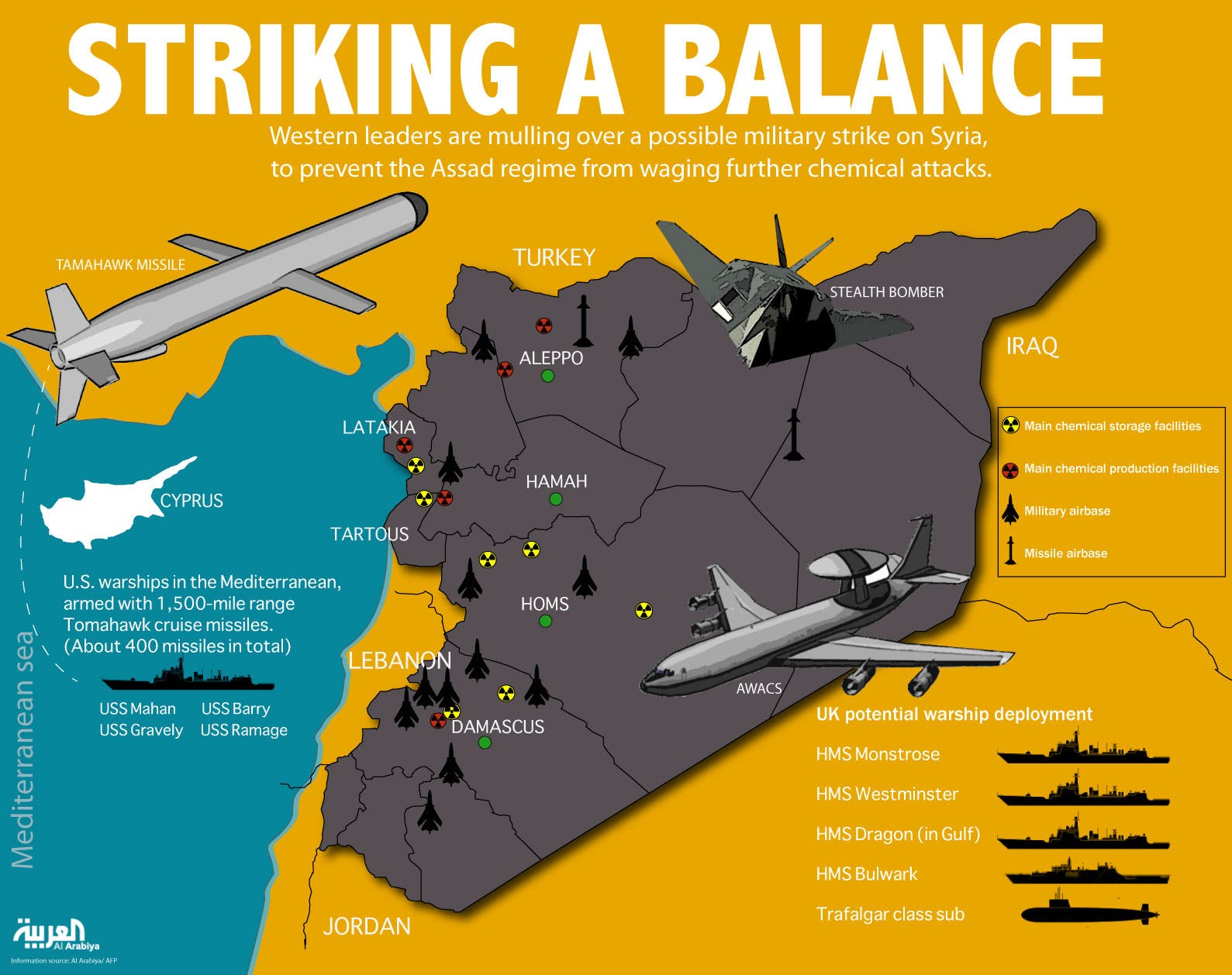 Infographic: Striking a balance (Design by Farwa Rizwan / Al Arabiya English)