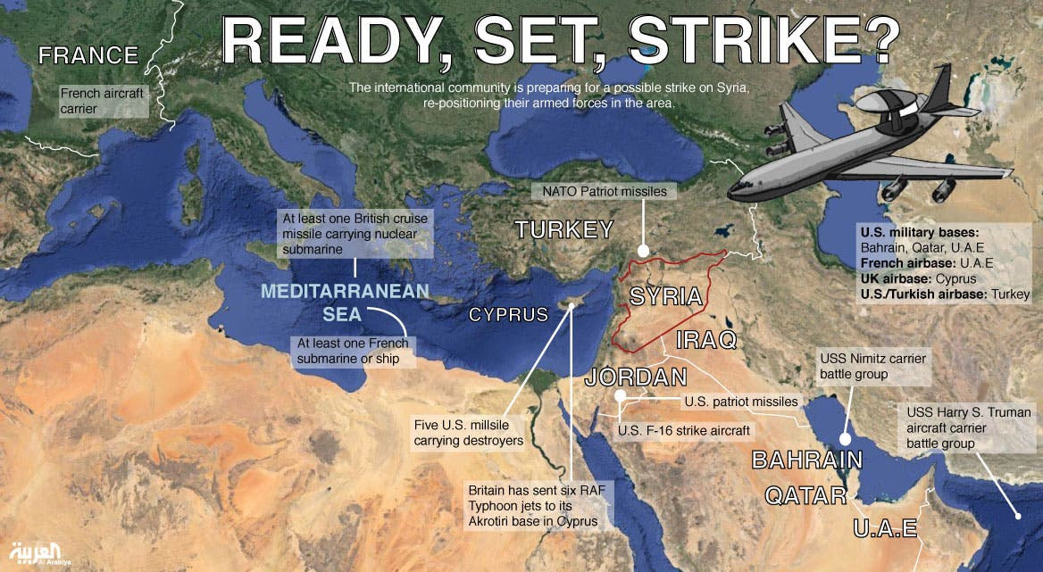 Infographic: Ready, set, strike (Design by Farwa Rizwan / Al Arabiya English)