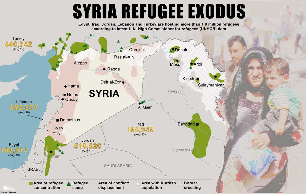 Infographic: Syria Refugee exodus (Design by Farwa Rizwan/ Al Arabiya English)