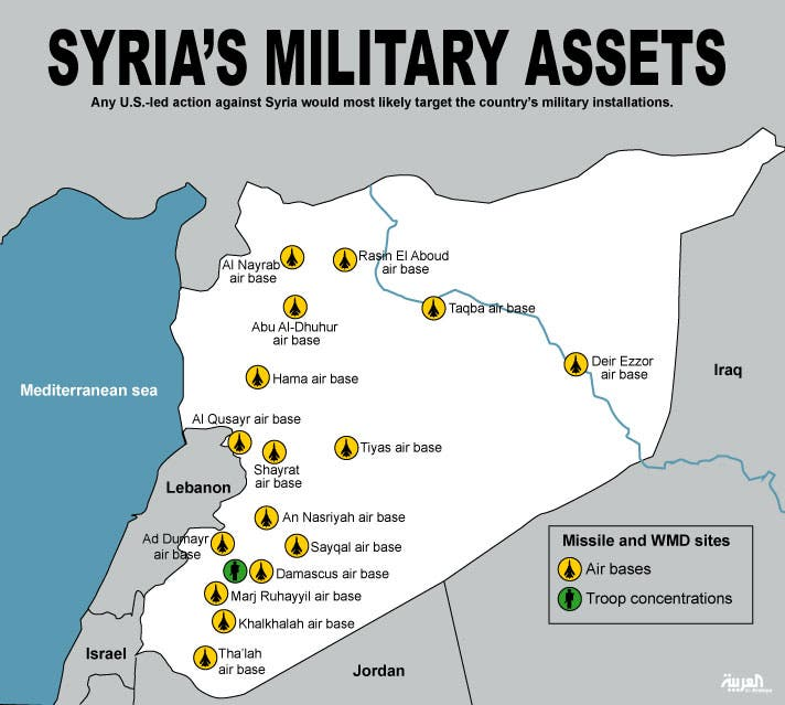 Infographic: Syria's military assets (Design by Farwa Rizwan/ Al Arabiya)