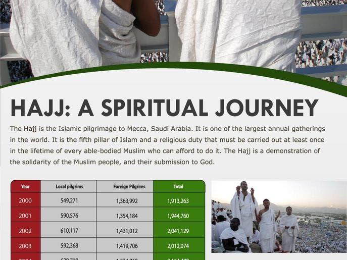 Saudi king invites 1,400 Muslims around the world to perform hajj