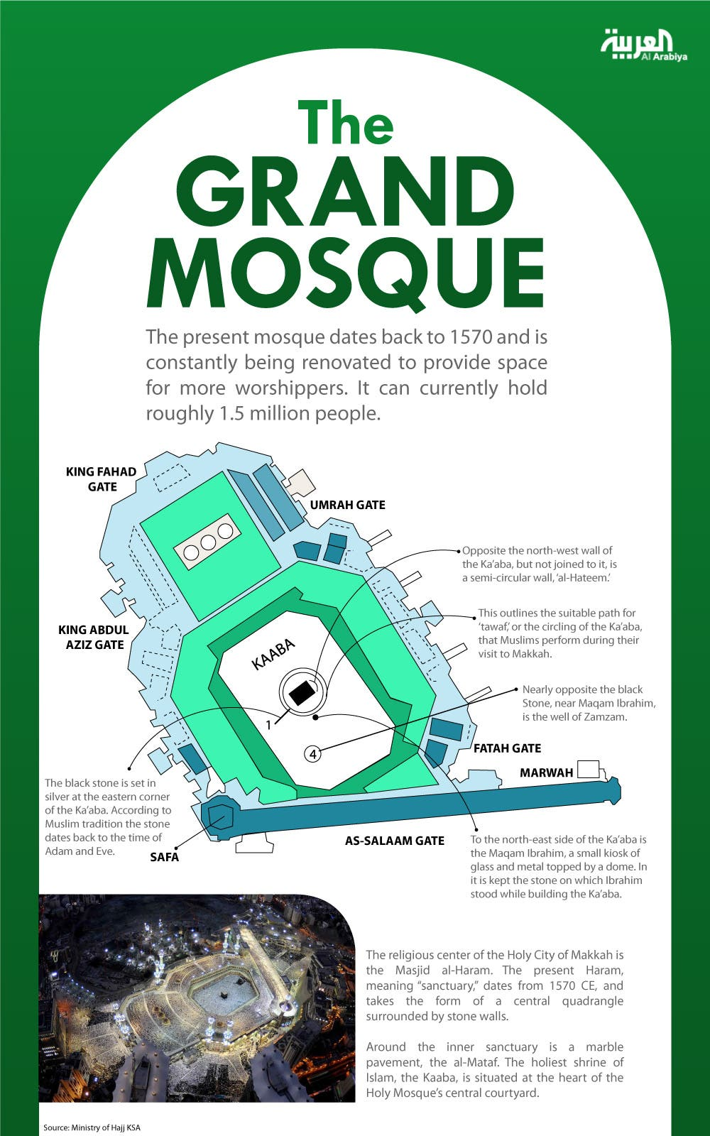 Infographic: The grand mosque