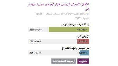 قراء العربية نت: اتفاق الكيمياوي سيطيل أمد حرب سوريا