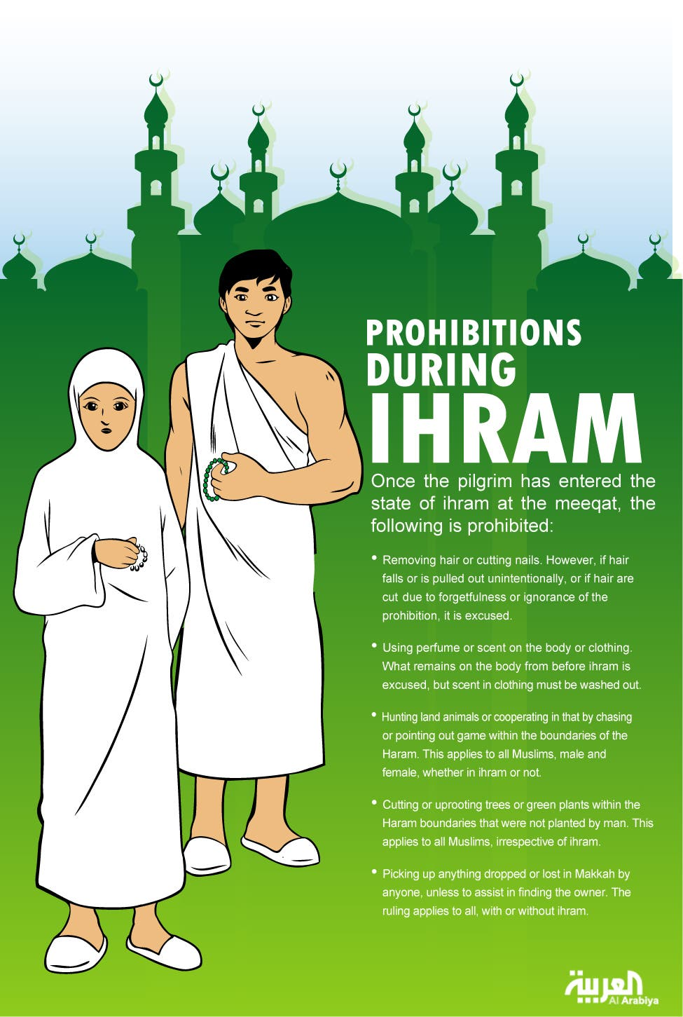 What it means to assume a state of 'Ihram' during hajj - Al