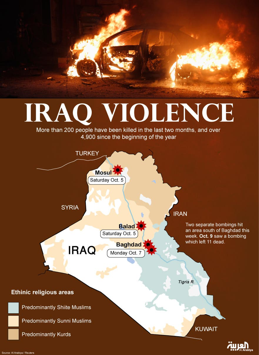infographic iraq violence