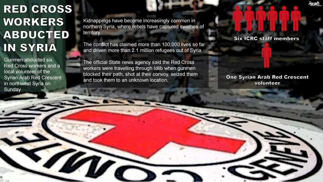 Infographic: Red cross workers abducted in Syria
