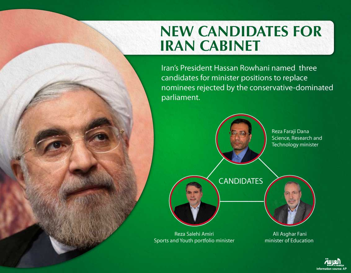final Infographic: New candidates for Iran cabinet