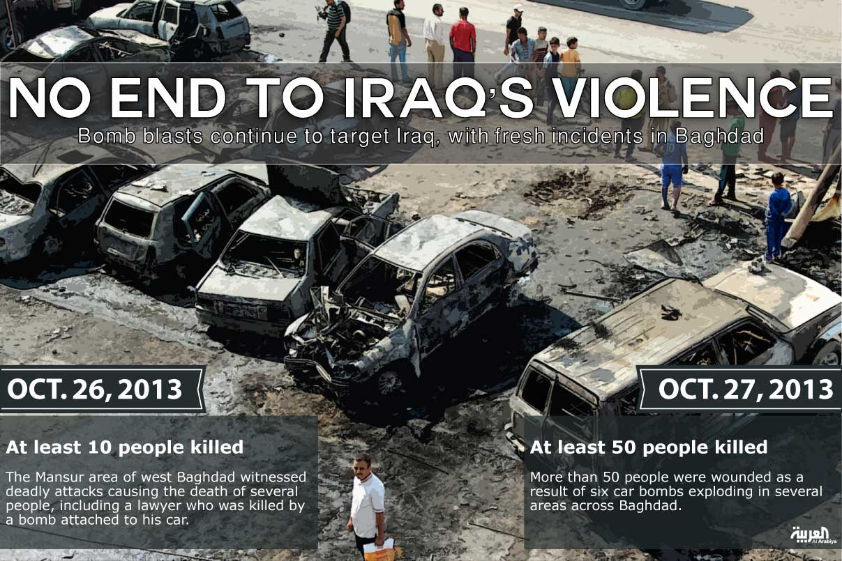 Infographic: No end to Iraq's violence