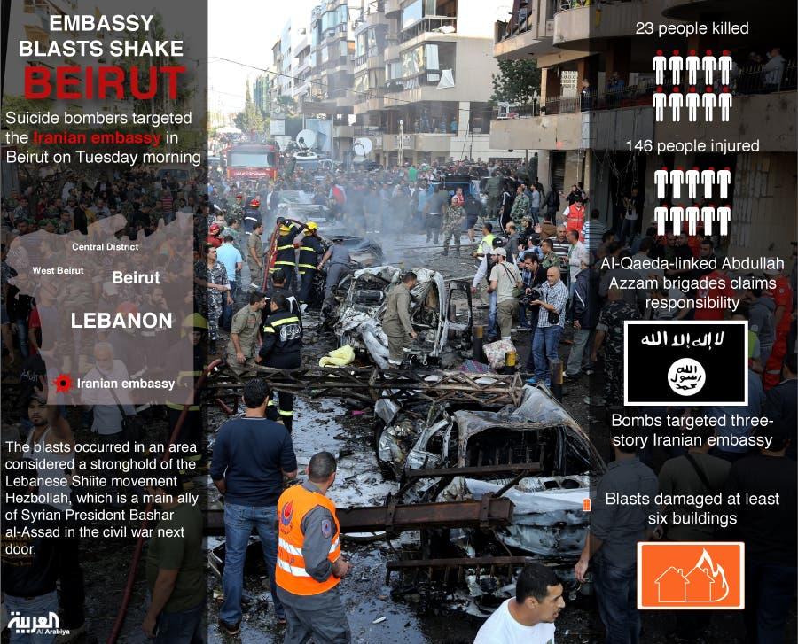 Infographic: Embassy blasts