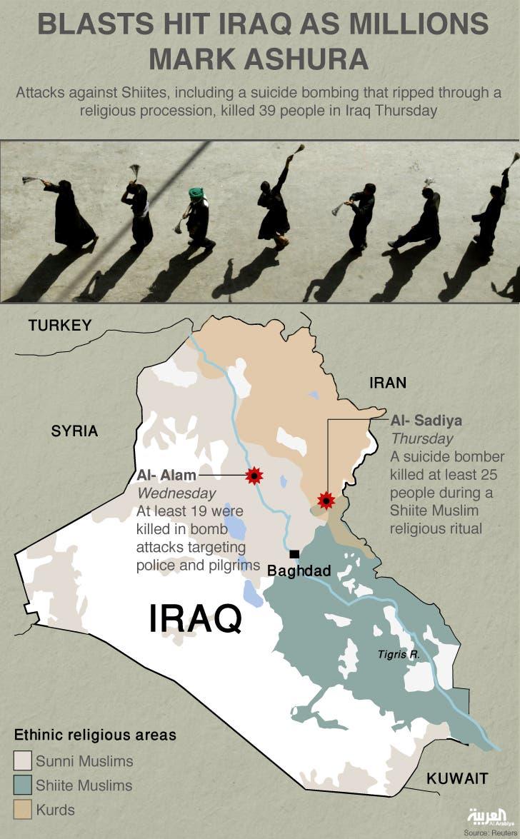 Infographic: Blasts hit Iraq as millions mark ashura