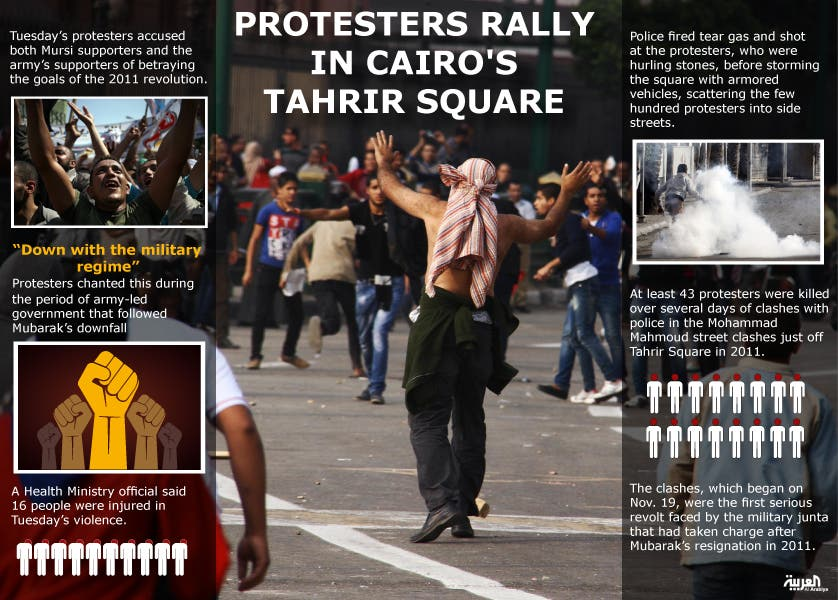 Infographic: Protesters rally in Cairo's Tahrir Square