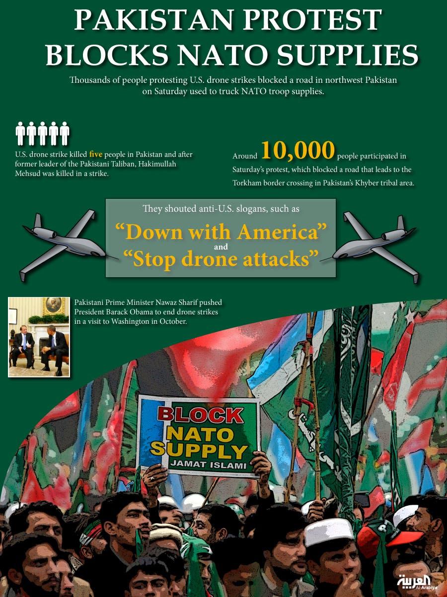 Infographic: Pakistan protest blocks Nato supplies