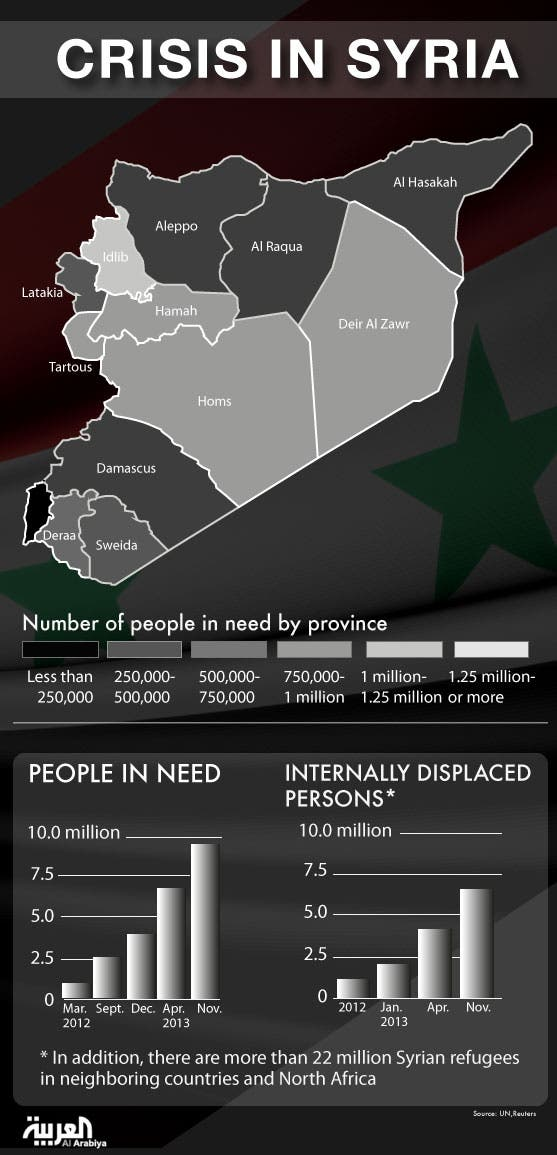 Infographic: Crisis in Syria