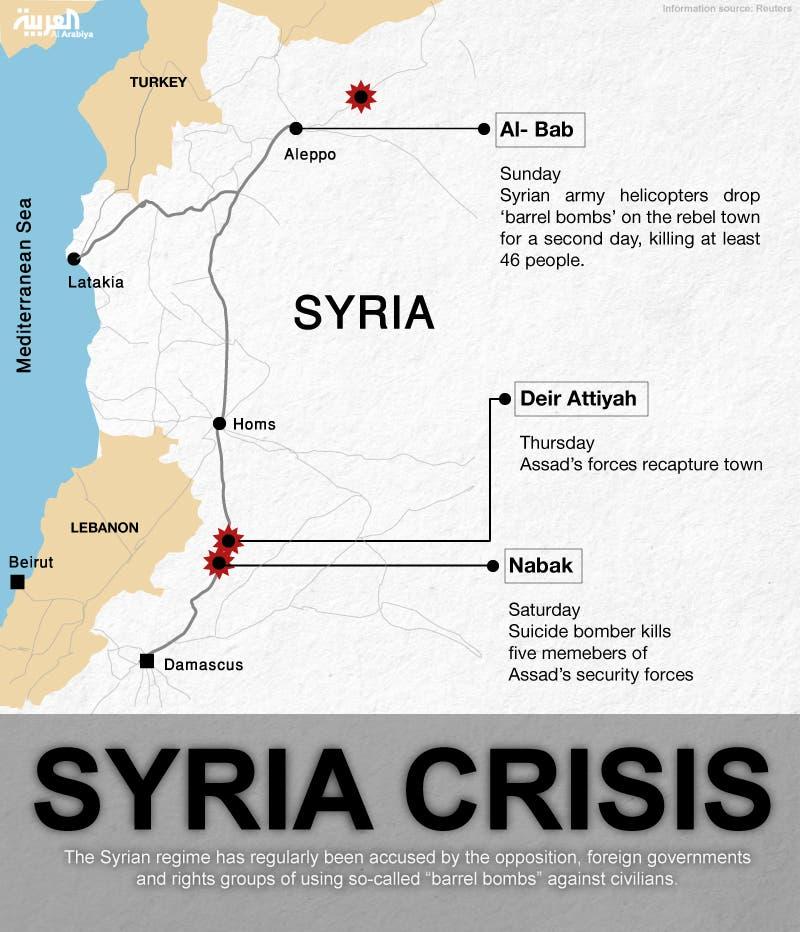 Infographic: Syria crisis