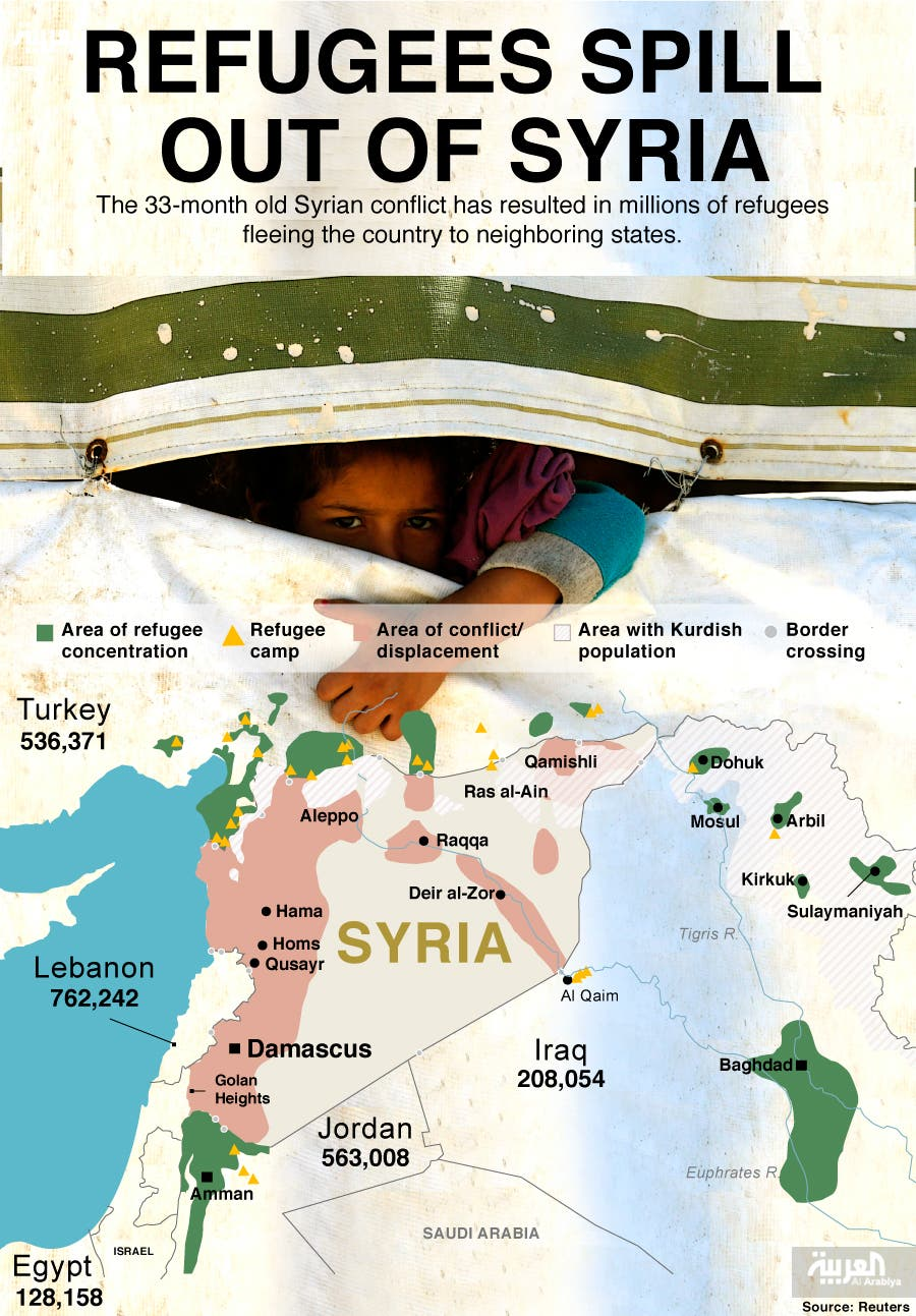 Infographic: Refugees spill out of Syria