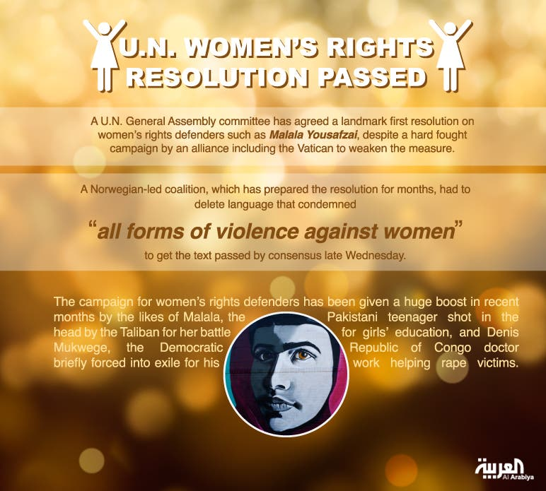 Infographic: U.N. women's rights resolution passed