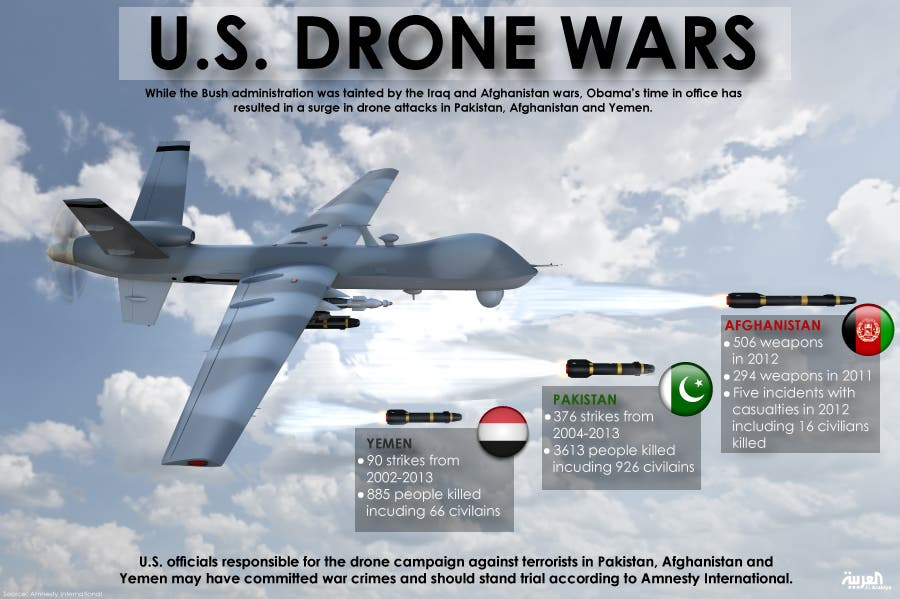 Infographic: U.S. drone wars