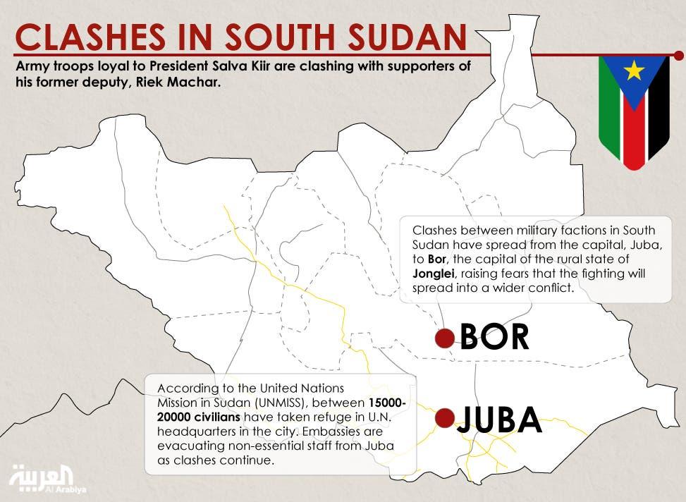 sudan infographic