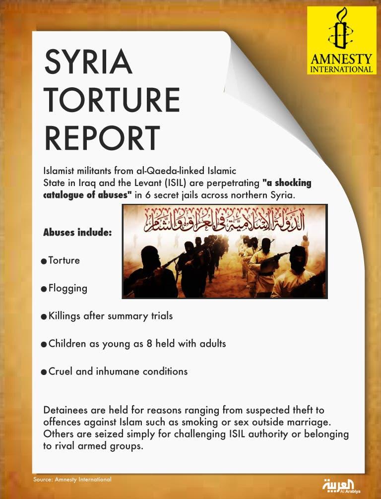 Syria torture report