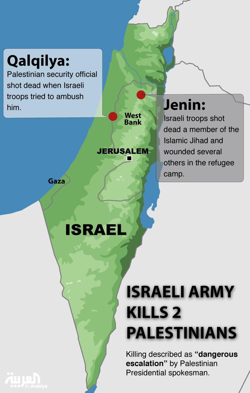Infographic: Israeli army kills 2 Palestinians