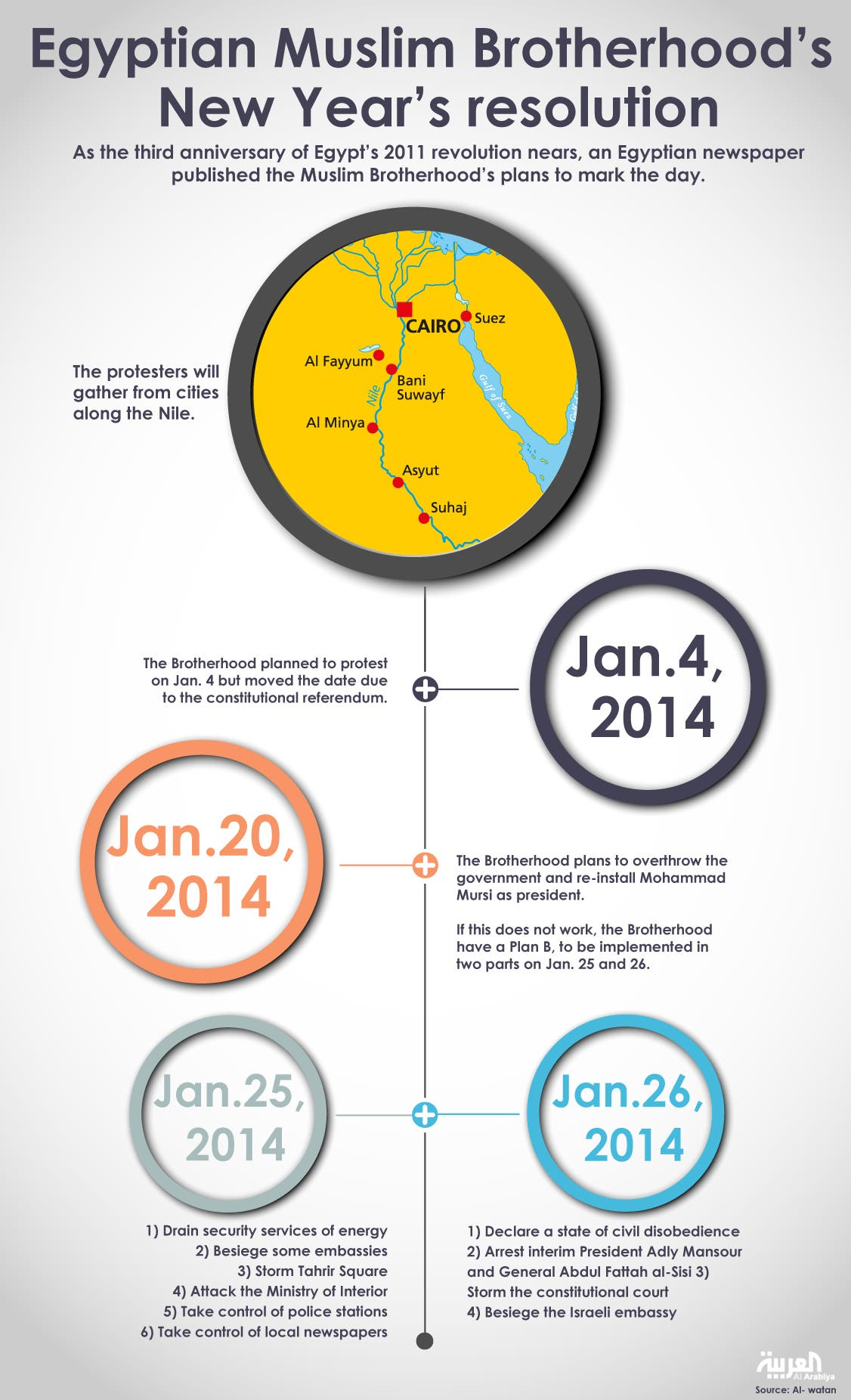 Infographic: Egyptian Muslim Brotherhood's New Year's resolution